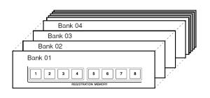 Banchi di Registrations