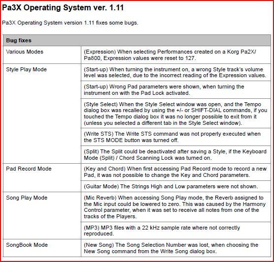 Korg Pa3X - Versione 1.11