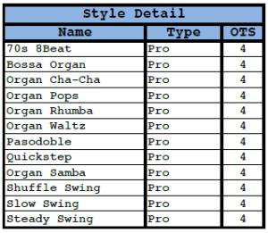 Elenco stili presenti nel pacchetto