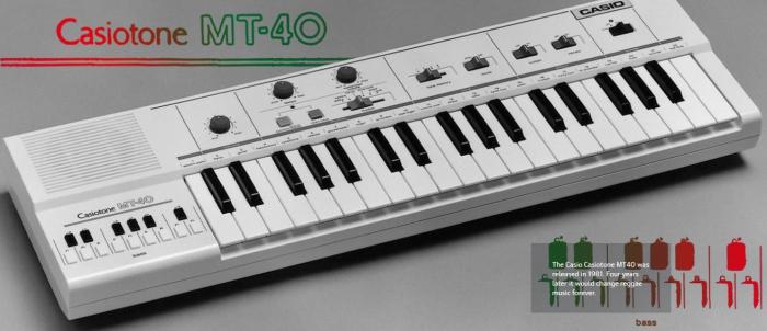 Casiotone MT40 è stata lanciata nel 1981: quattro anni più tardi avrebbe cambiato il reggae per sempre